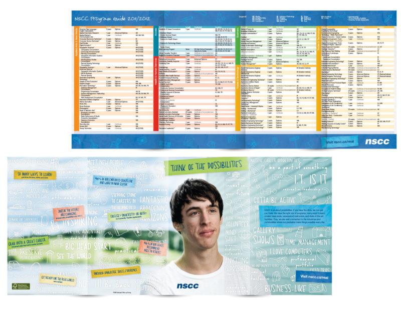 2011-12 NSCC Program Guide Poster